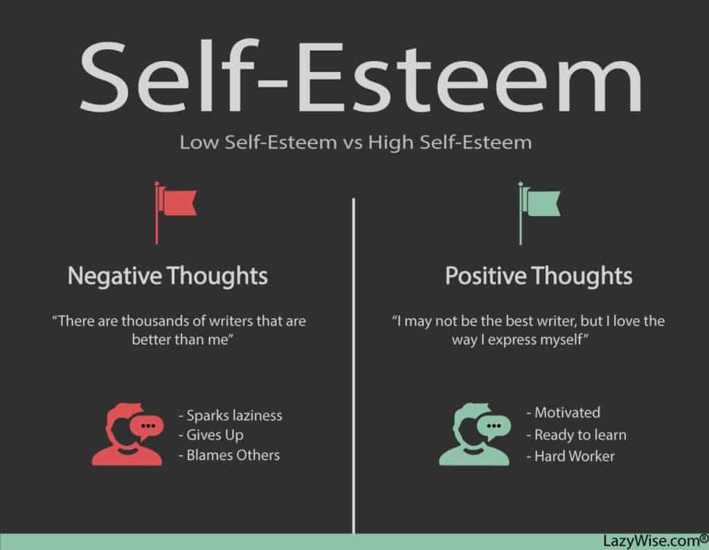 Self Esteem Infographic